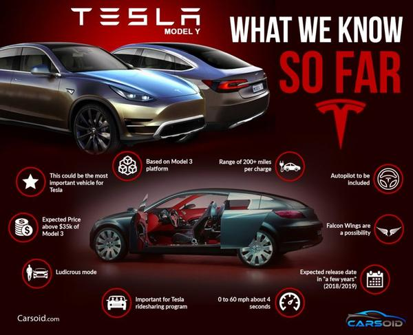 Kirill Klip Lithium Race To Mass Market For Electric Cars What - All models of tesla
