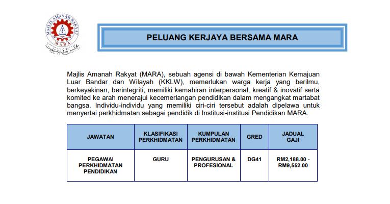 Jawatan Kosong di Majlis Amanah Rakyat MARA