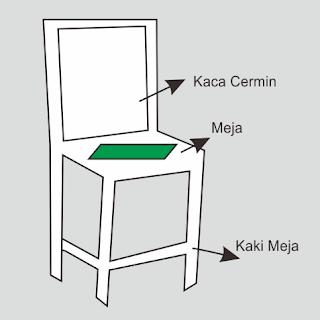 Cara Membuat Meja Rias Minimalis Warna Putih