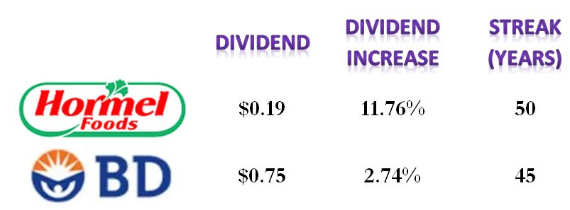 dividend growth stocks, identify dividend growth, dividend increases companies, 10-year dividend growers