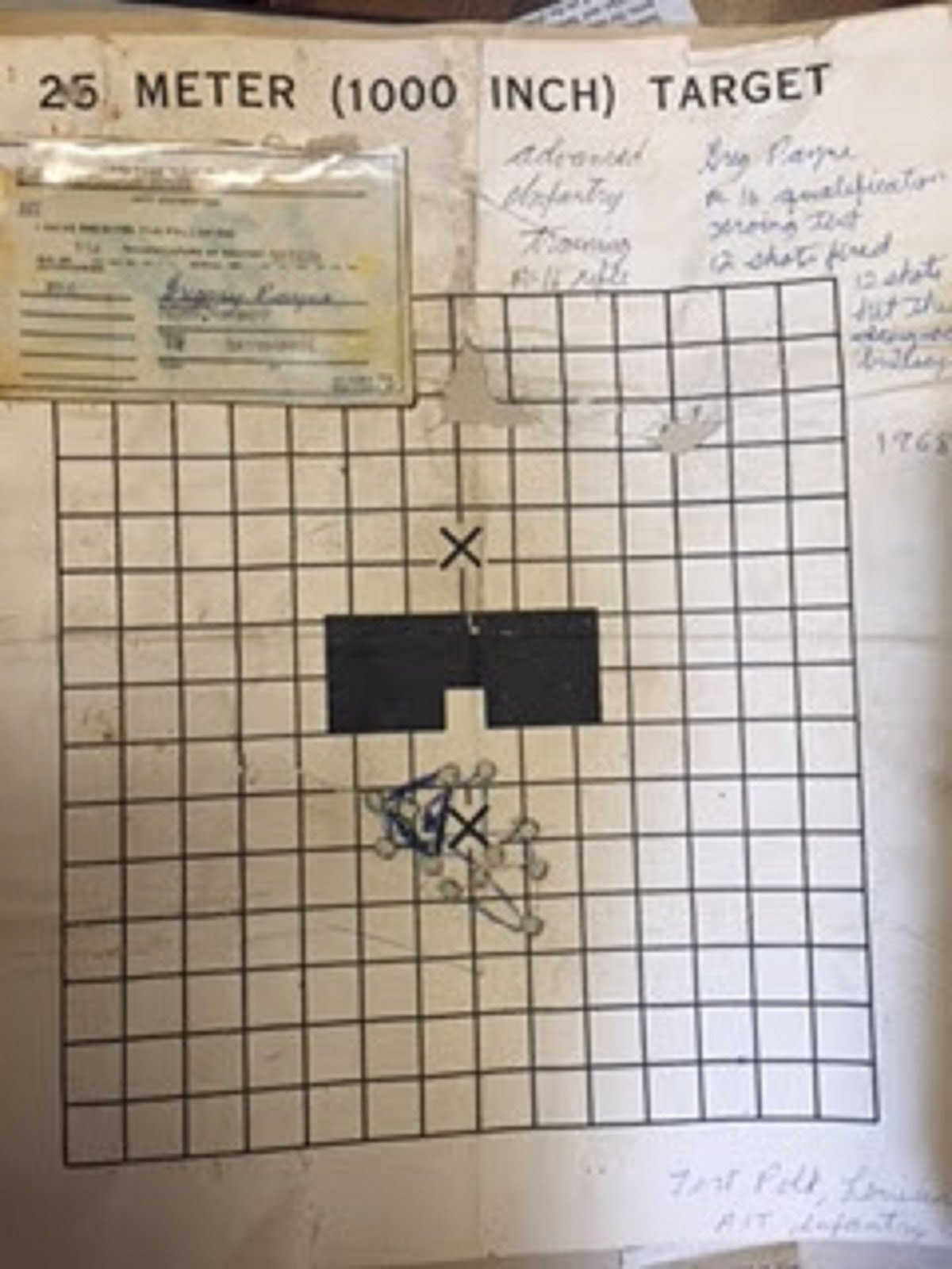 MY M-16 ZERO IN 25 METER TARGET SHOT EXPERT QUALIFICATION  ADVANCED INFANTRY TRAINING FORT POLK, LA