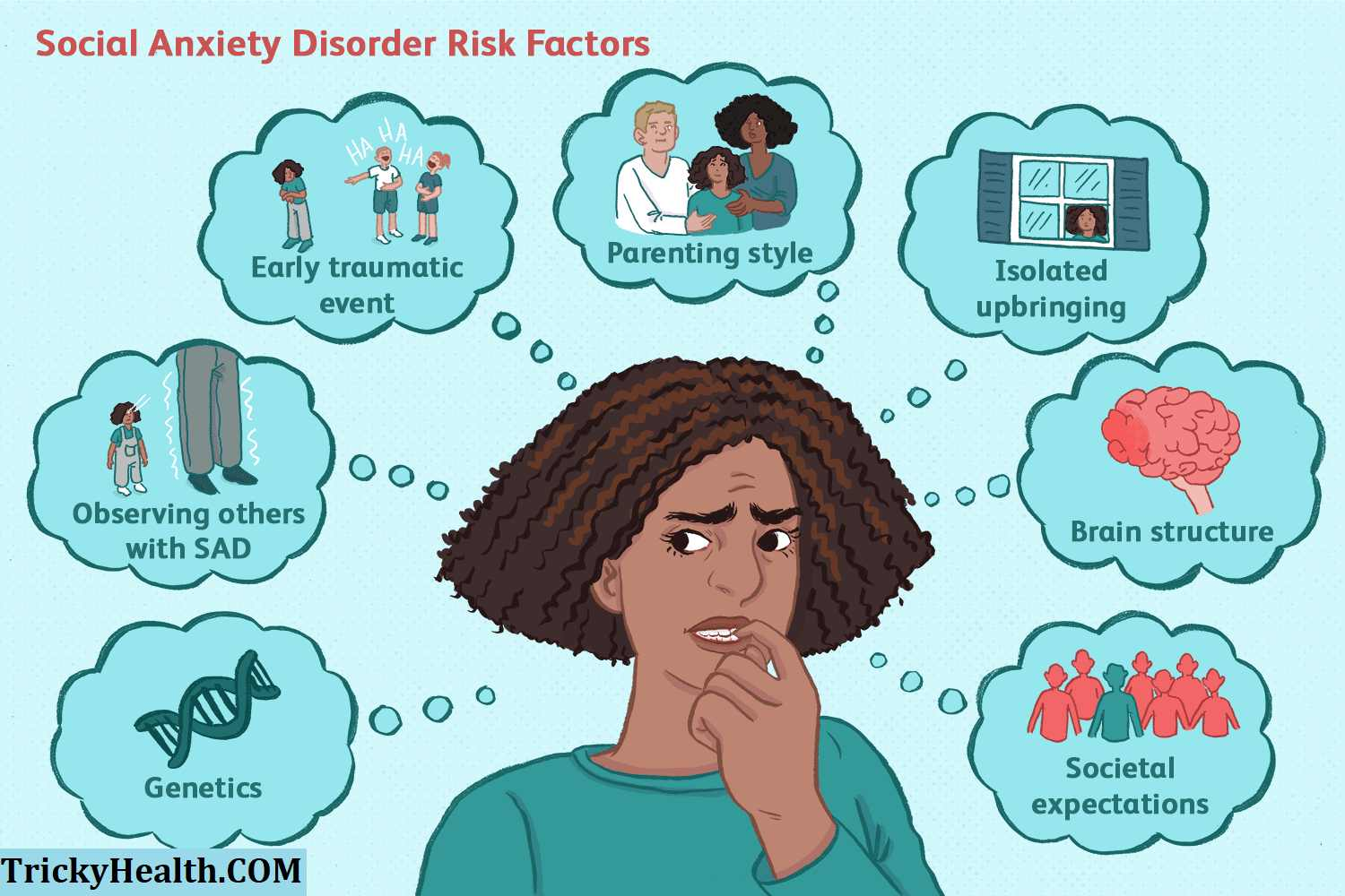 What Does It Mean to Have an Anxiety Disorder? Treatments ...