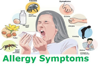 Allergy Symptoms