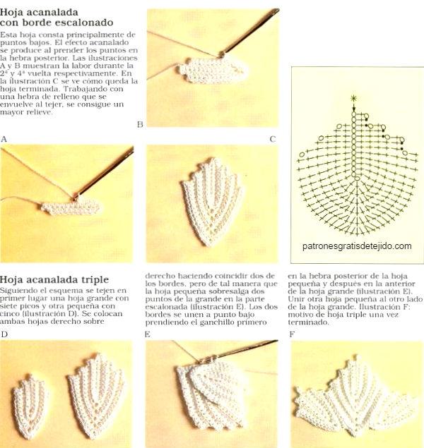 Cómo tejer Crochet Irlandés / Tutorial | Crochet y Dos agujas ...