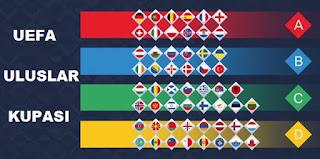 Milli Futbol Takımı, Rusya, gökhan gönül, Mircea Lucescu, Çaykur Rizespor,  Sinan Bolat, uefa uluslar ligi, UEFA , milli takım aday kadrosu, uluslar ligi statüsü,  Euro 2020, Galatasaray, aday kadro,