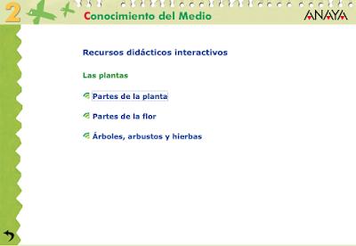 http://www.ceipjuanherreraalcausa.es/Recursosdidacticos/SEGUNDO/datos/03_cmedio/03_Recursos/actividades/04/01.htm