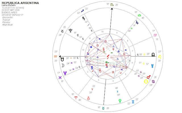 Predicciones sobre el futuro de la Argentina - Página 4 RL12-07-17