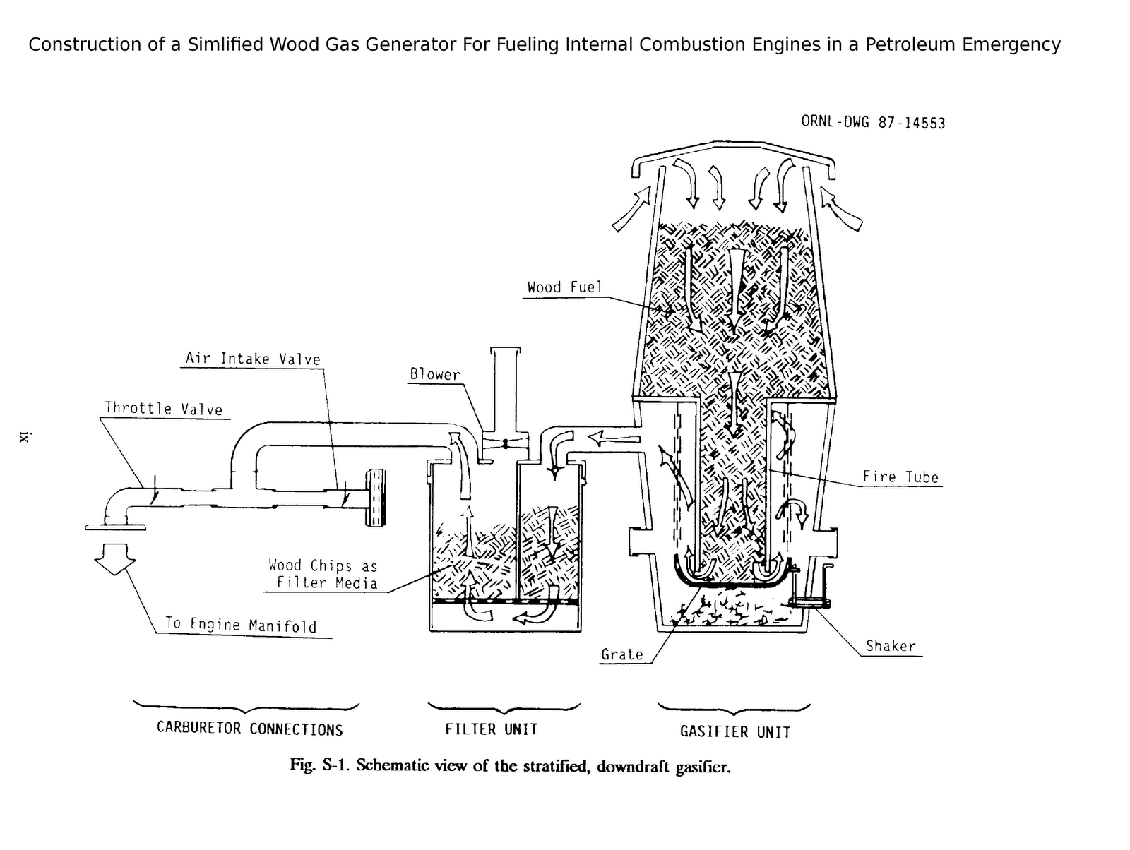 Construction Of A Simplified Wood Gas Generator For