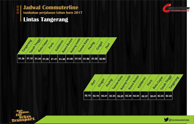 Jadwal Malam Tahun Baru KRL Duri-Tangerang 31 Desember 2016