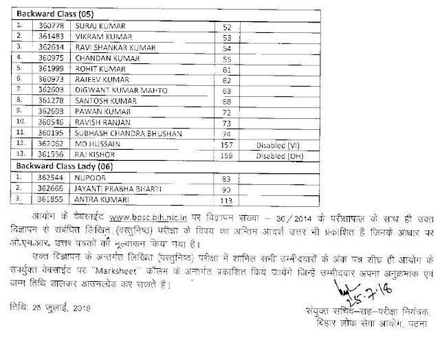 BPSC Final Result and Answer Key of Lecturer of Civil