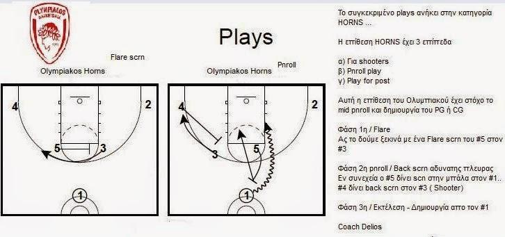 Ολυμπιακος Horns Play 1