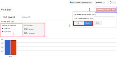 Cara Submit Sitemap Blog di Google Webmaster Tools