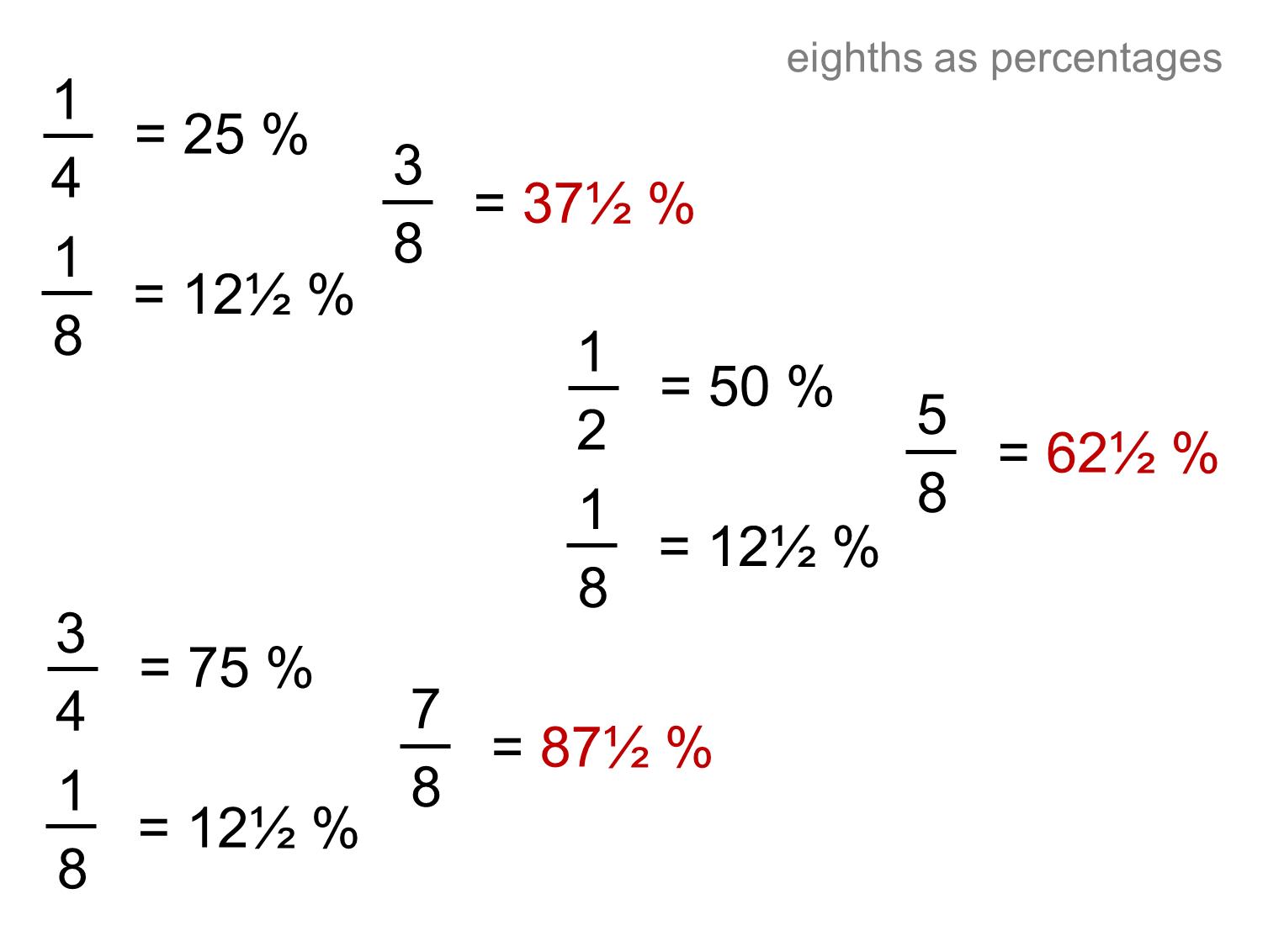 Median Don Steward Mathematics Teaching Percentages To