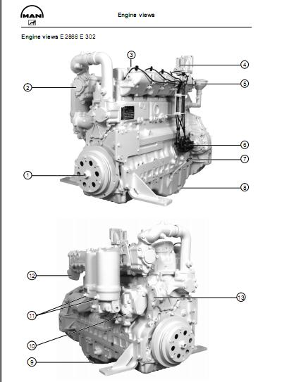 Man ebook,soft: [Repair Manual] MAN industrial Gas engines