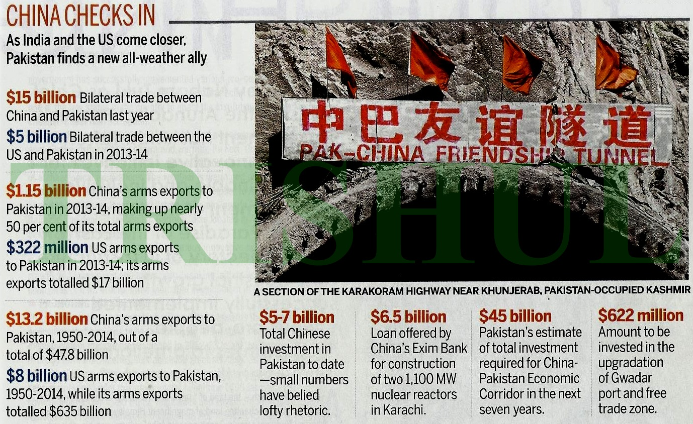 Cash Pool Partner Targo Bank Trishul Is It Really Cpec Or Is It China S Karakoram Corridor