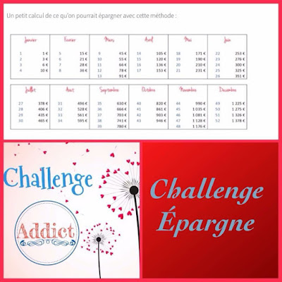 epargne-challenge