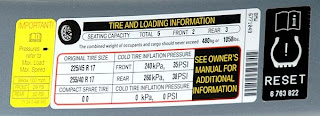 The Importance of Tire Pressure & Alignment