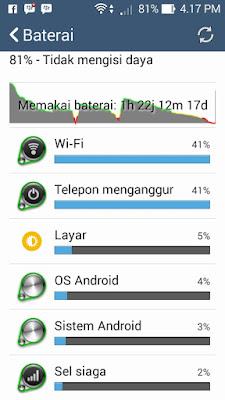 Cara Melihat Pemakaian Baterai Di Smartphone Android