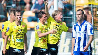 liga Szwecji