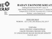 Pengumuman Hasil Seleksi Administrasi CPNS Badan Ekonomi Kreatif Tahun 2017