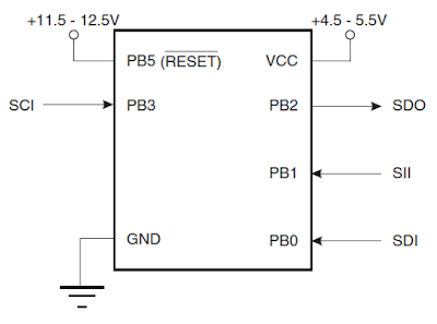 ATtiny85 high voltage serial programming pinout