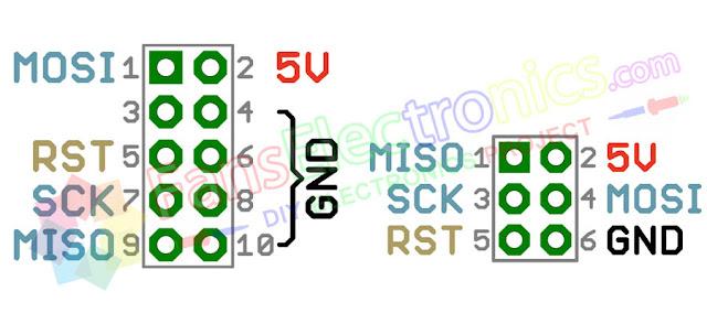 Konfigurasi Pin ISP programmer