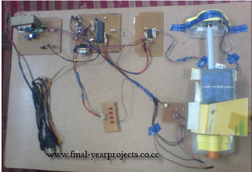 Intelligent Solar Tracking System ECE Project Report FREE FINAL