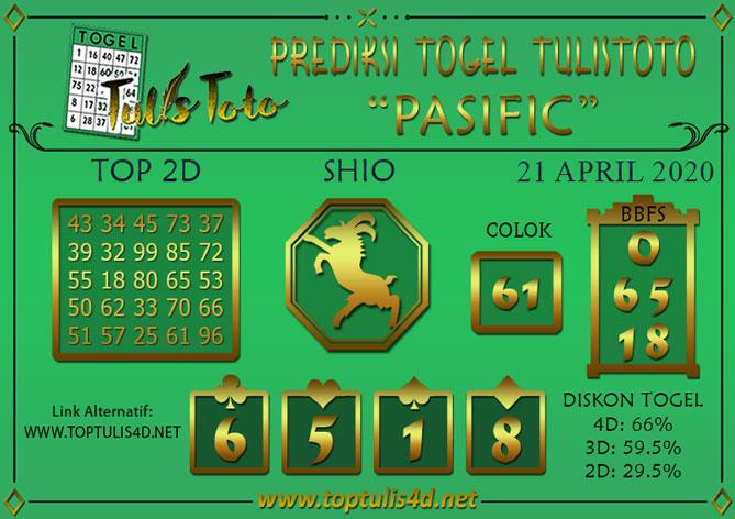Prediksi Togel PASIFIC TULISTOTO 21 APRIL 2020