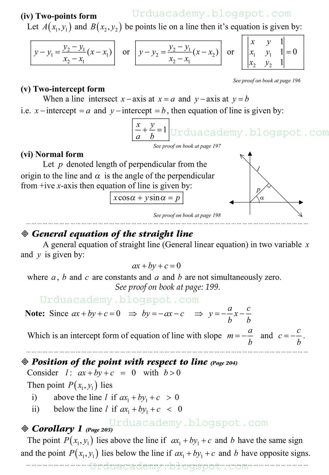 Important Math Formulas ~ Online Academy