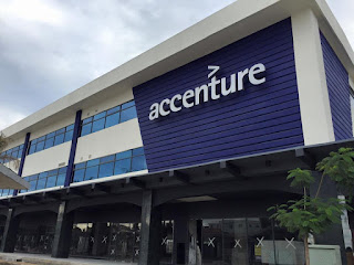 Accenture Mega Women Recruitment Drive for Freshers On 21st March 2017