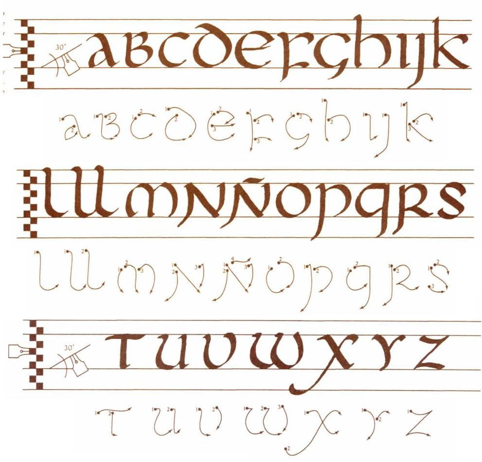 Fundamentos del Diseño Gráfico: Tipografía. De la escritura uncial ...