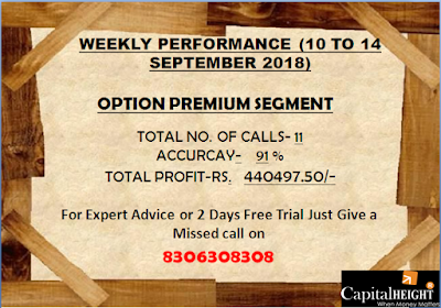 Option Premium Segment by CapitalHeight.