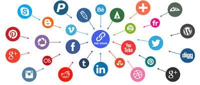 Backlink từ mạng xã hội