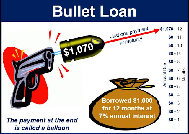 what is bullet loan definition and meaning simple quick loan