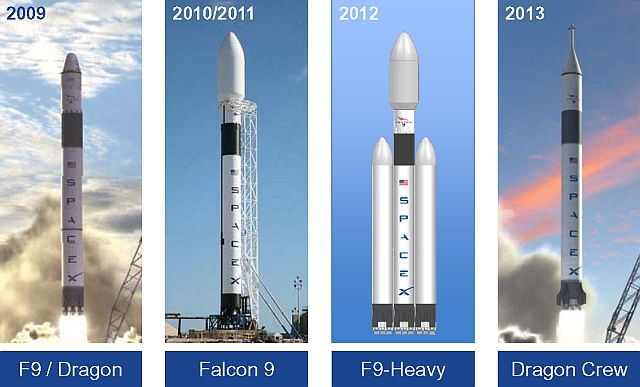 Falcon 9 Heavy - Pics about space