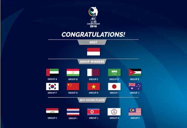 Daftar Lengkap Negara Peserta Piala Asia U-19 2018 di Indonesia