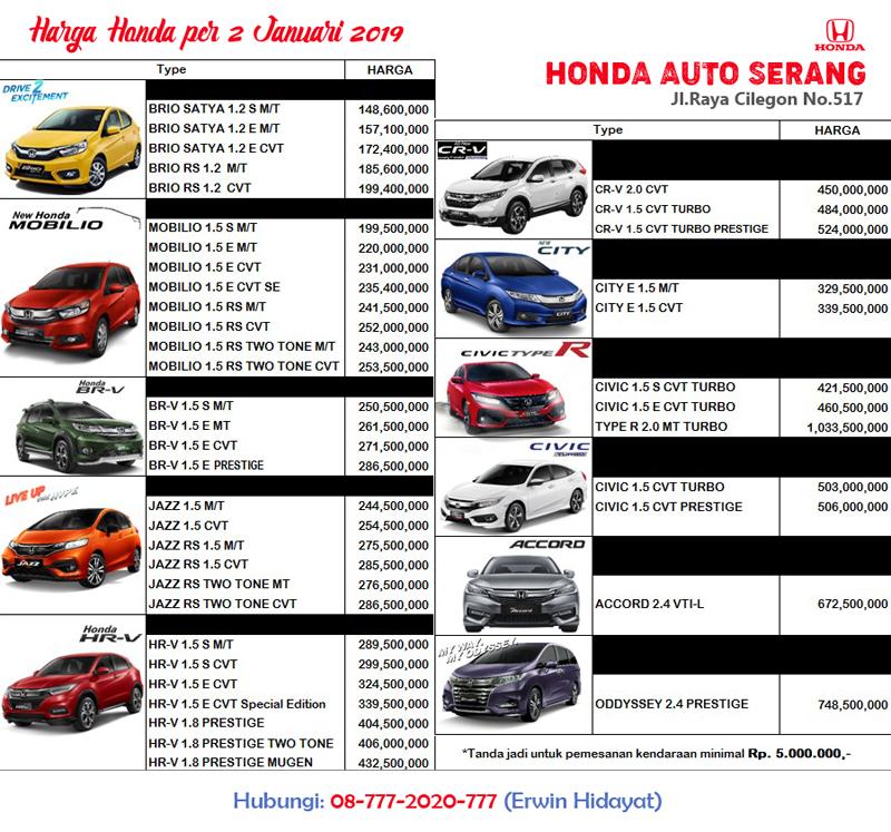 Harga Mobil Honda Di Serang Banten 2019 Lengkap