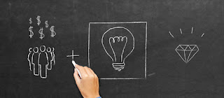 crowdfunding and entrepreneurship