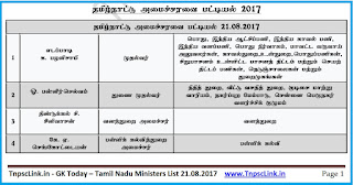 TNPSC Current Affairs 2017
