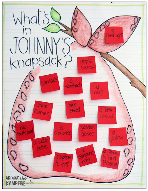 What S In Johnny S Appleseed S Knapsack Around The Kampfire