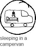 https://www.vanillaicedream.com/2018/07/sleeping-in-campervan.html