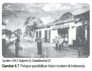 PENGARUH PERKEMBANGAN PENDIDIKAN ISLAM DI INDONESIA