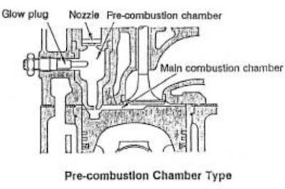 Kelebihan ruang bakar tipe kamar muka