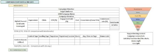 Paid-Campaign-Analysis-Template
