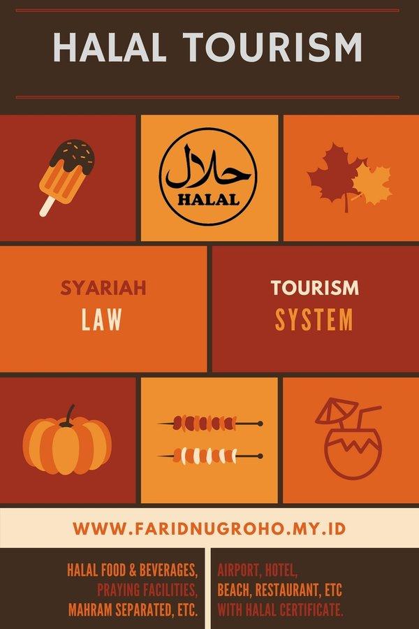 Halal Tourism Wisata Halal Apa Dan Bagaimana Farid Nugroho