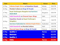 IPL 2018 Schedule & Time Table (Official Confirmed), Indian Primer League 11-2018 Start from 7 April 2018 to 27 May 2018, ipl 2018 final time table, ipl 2018 full schedule, full schedule ipl 2018, ipl 11 2018 schedule & time table, cricket schedule, Indian Primer League 2018 schedule, Indian Primer League 11 schedule, all match, timing, place venue, local time, ist, gmt, all teams time table, ipl 2018 time table, Mumbai, Chennai, Delhi, Punjab, Kolkata, Bangalore, Hyderabad, Rajasthan, Mumbai Indians, Chennai Super Kings, Delhi Daredevils, Kings XI Punjab, Kolkata Knight Riders, Royal Challengers Bangalore, Sunrisers Hyderabad, Rajasthan Royals,