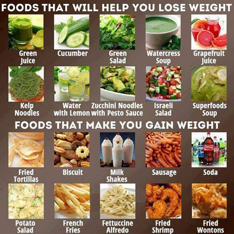 Top Foods That Make You Gain Weight