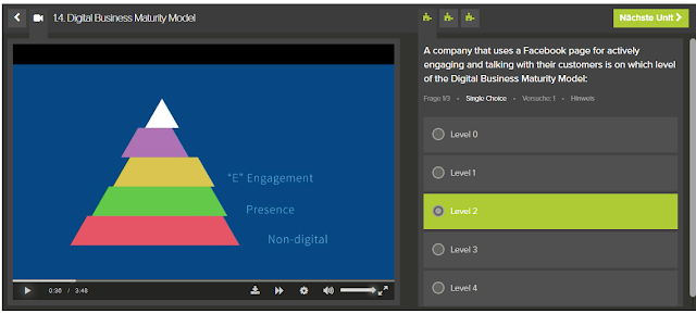 Online-Videolernkurse (Moocs) zur digitalen und Start-Up-Themen