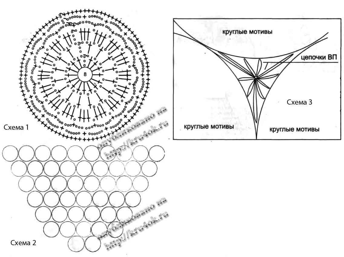 Ergahandmade Crochet Shawl Diagrams