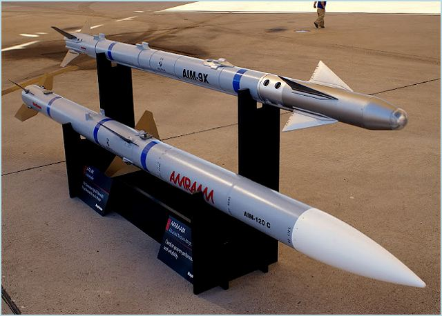 World Defence News: Possible foreign military sale to Kuwait of 80 AIM-9X-2 SIDEWINDER Block II air-to-air